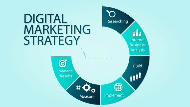 5 Digital Marketing Strategies to Boost Your Business